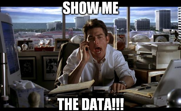 "A meme of Jerry Macguire shouting into phone ""Show me the data!"""