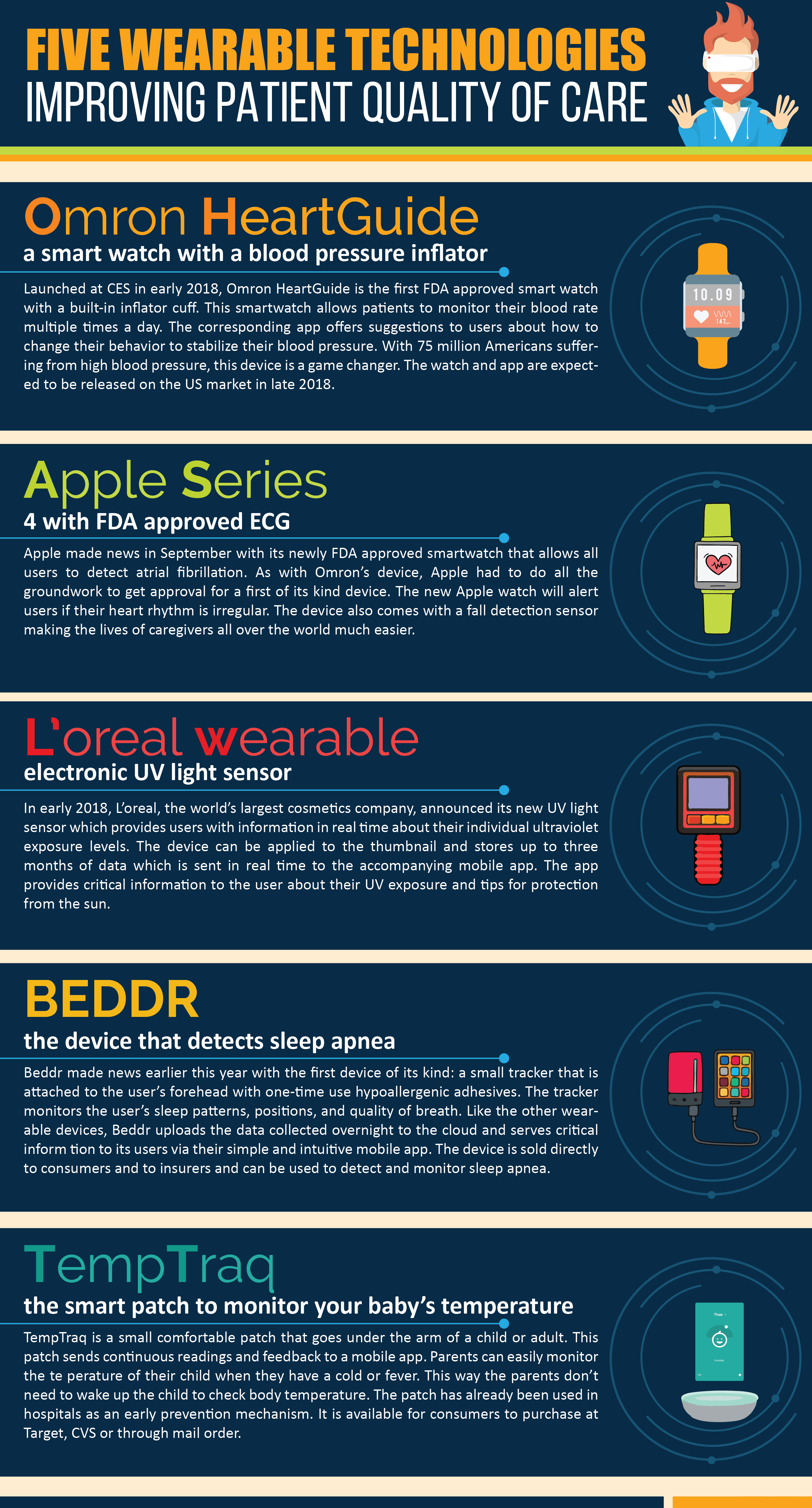 Infographic: 5 Wearable technologies improving patient quality of care