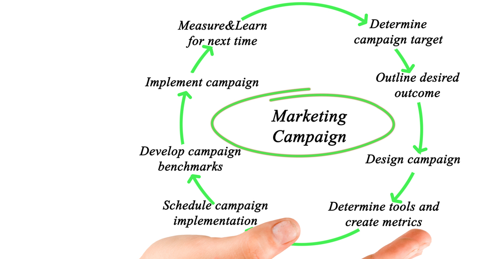 Steps to creating a healthcare public relations campaign