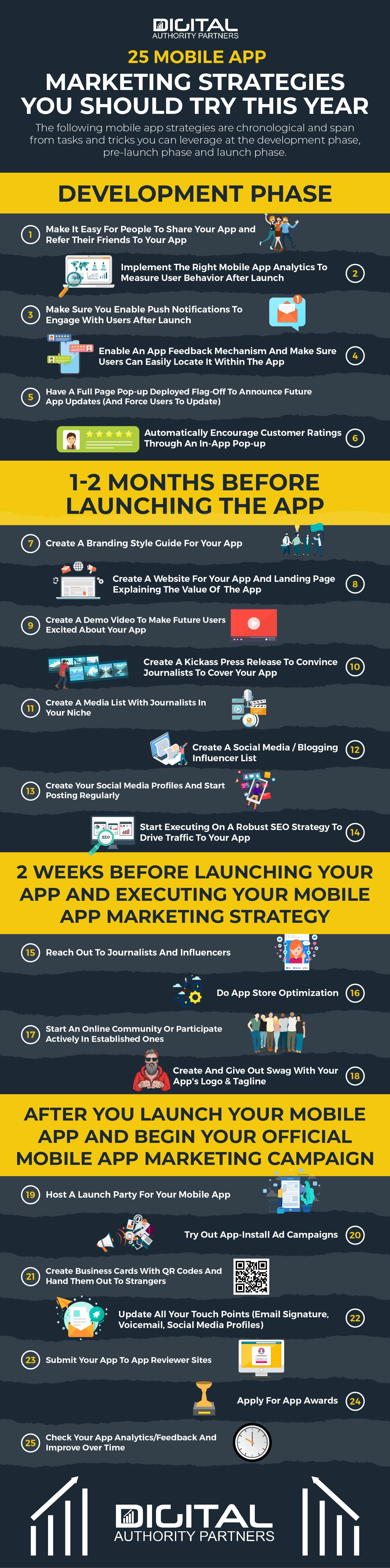 Infographic about 25 mobile app marketing strategies to try this year